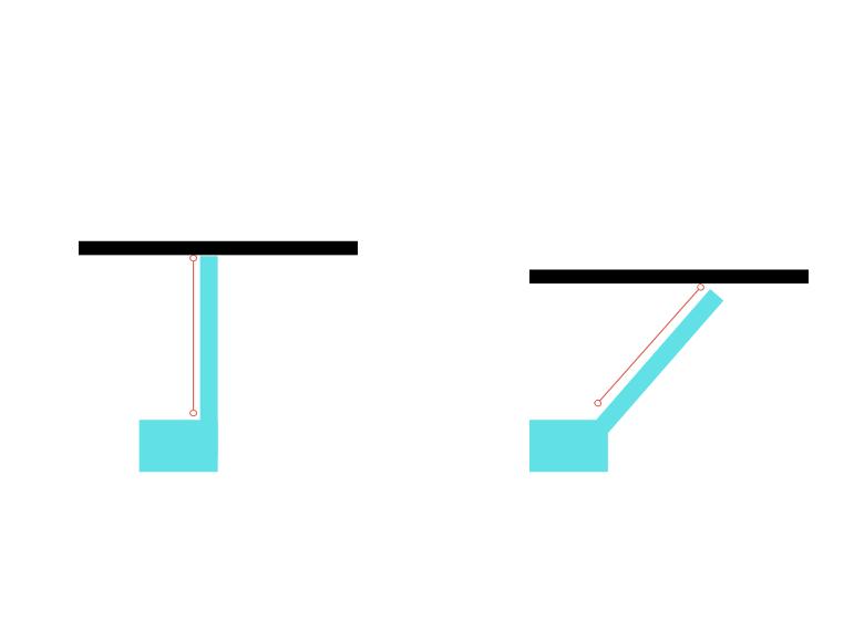 Blue rectangle= hips, blue line= leg, red line= moment arm, black line= barbell