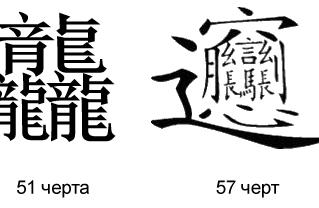 Самый сложный иероглиф китайского языка