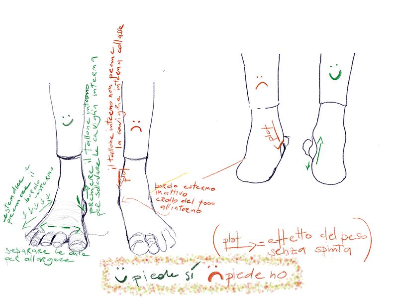 Pressione piede nello yoga