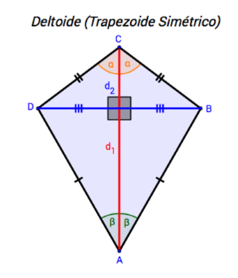 GeoGebra Herramienta Interactiva para PSU Matematica