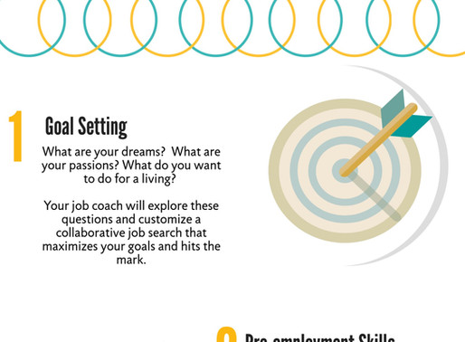 Learn How We Serve Job Seekers [Infographic]