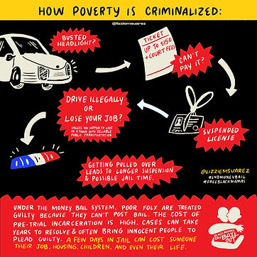 How_Poverty_Is_Criminalized.jpg