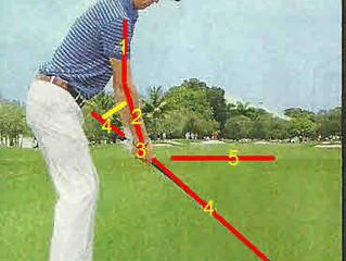 Justin Thomas Swing Analysis