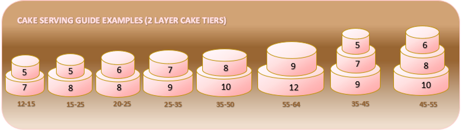 CAKE SERVING GUIDE EXAMPLES.png