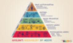 MindTheGap_ReadytoBlend_Maslow Hierarchy