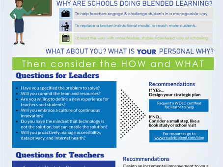 1. Start with the WHY for online and blended learning