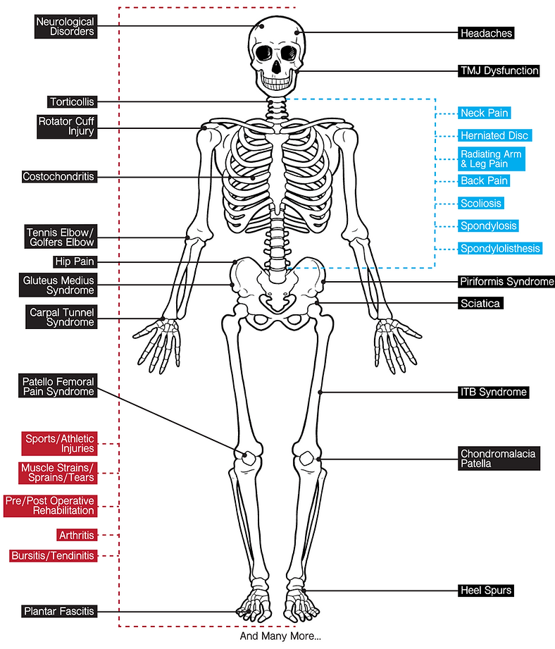 Conditions_Diagram_2020-02.png