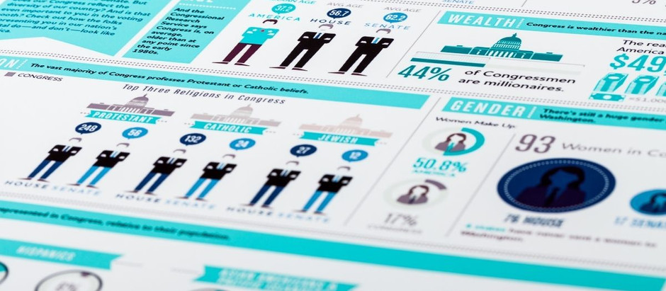 A Simple Guide to Infographic Marketing for Social Media Marketers