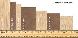 dimensional_lumber_chart.jpg