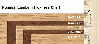 Lumber Thickness Chart