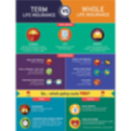 Term Life vs. Whole Life Infographic