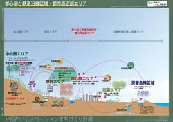 machidukurikeikaku_page-0038