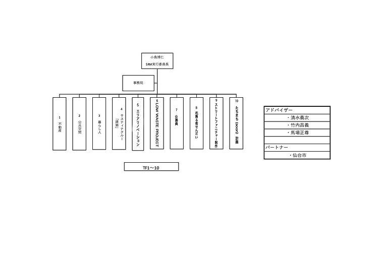 組織図(最新版).png
