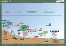 machidukurikeikaku_page-0054