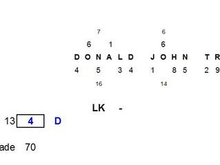 Trump e a Numerologia