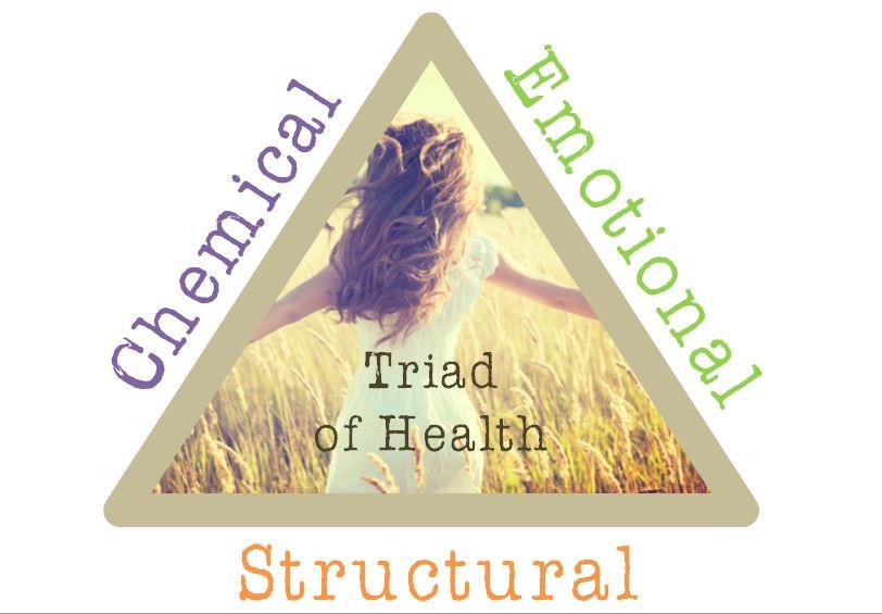 triad-of-health