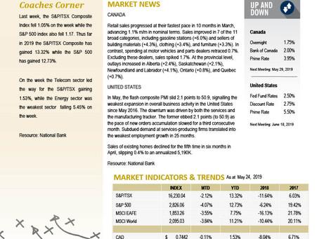 Market News From Worldsource