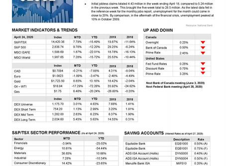 Market Update April 27 2020
