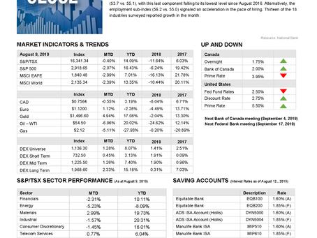 Market Update 12 August