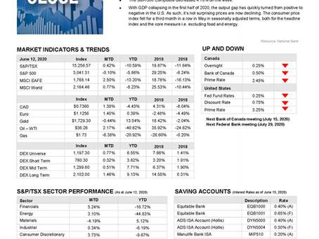 Market Update June 15 2020