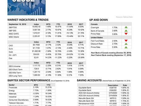 Market Update September 16