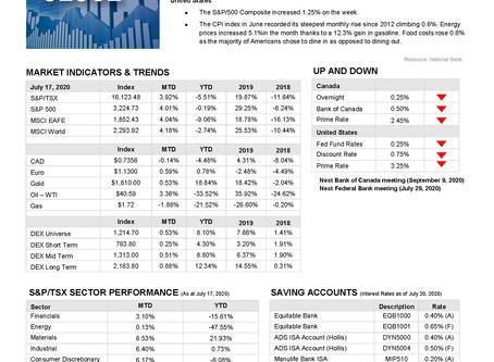 Market Update 20 July 2020
