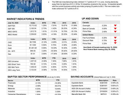 Market Update 13 July 2020