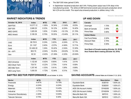 Market Update From Worldsource Financial