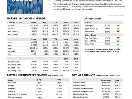 Market Update 3 Feb 2020