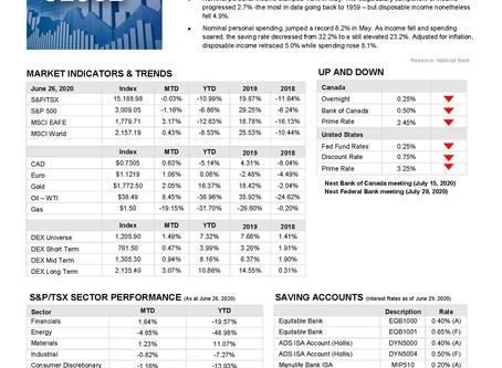 Market Update 29 June 2020