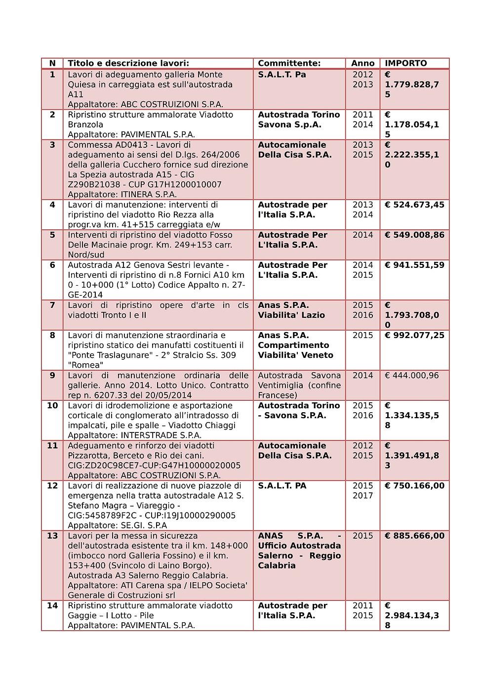 Elenco lavori MGA-1.jpg