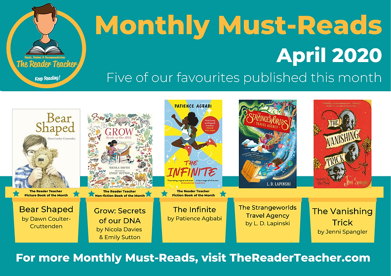 The Reader Teacher April 2020 Monthly Mu