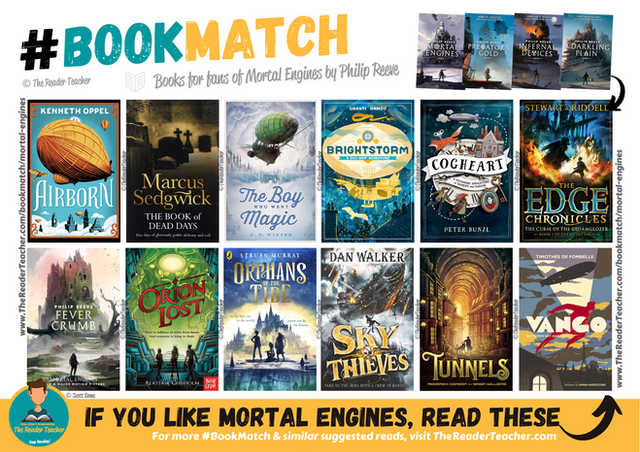 Similar suggestions to Mortal Engines by Philip Reeve