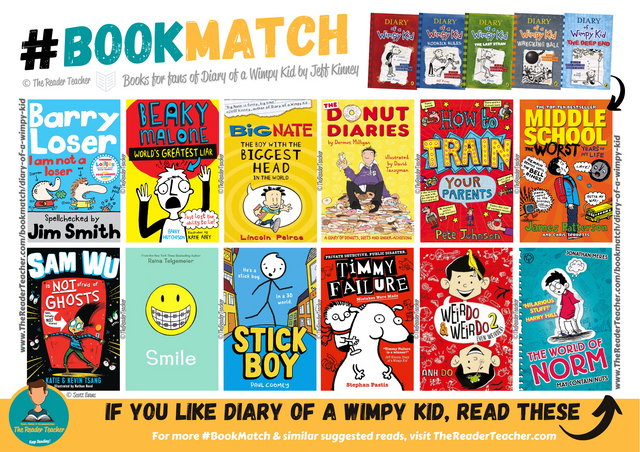 Similar suggestions to Diary of a Wimpy Kid by Jeff Kinney