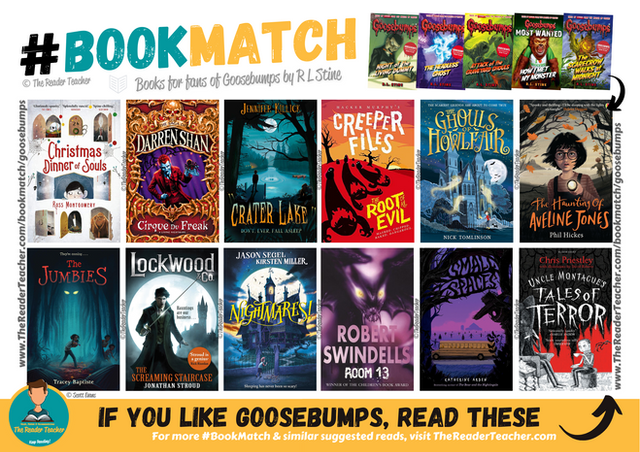 Similar suggestions to Goosebumps by R. L. Stine