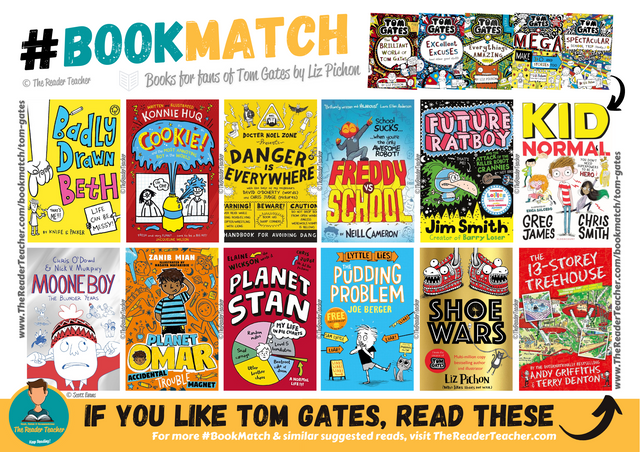 Similar suggestions to Tom Gates by Liz Pichon