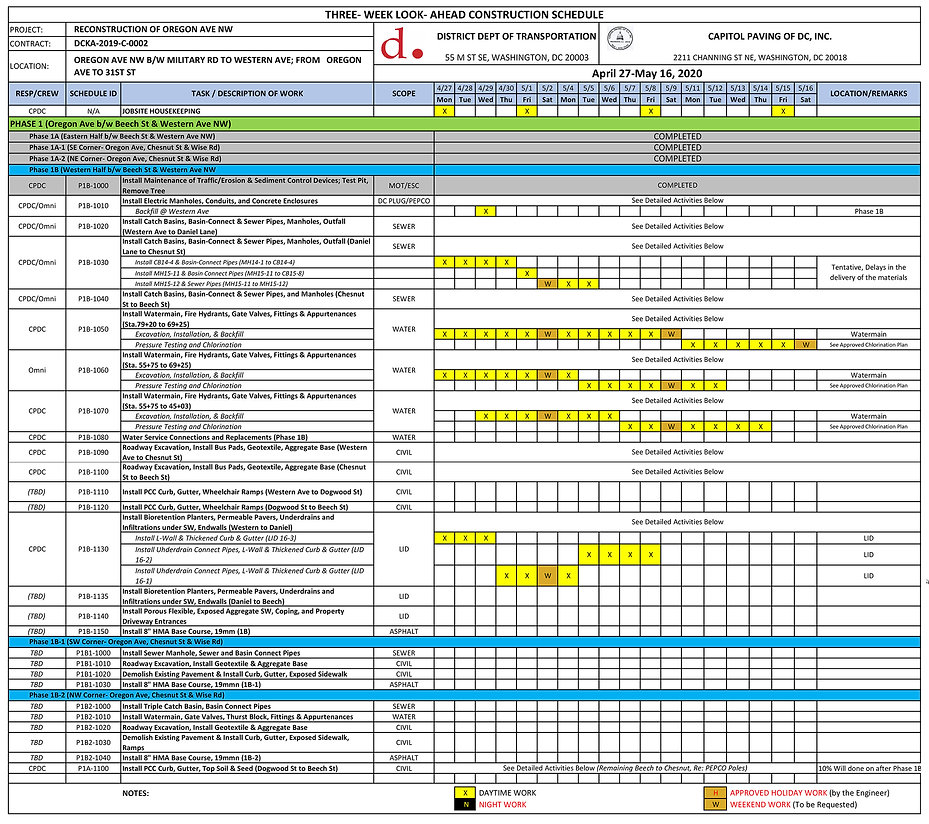 Look-Ahead Schedule, DCKA-2019-C-0002 (A
