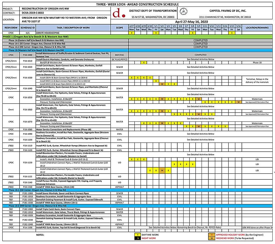 Look-Ahead Schedule, DCKA-2019-C-0002 (A