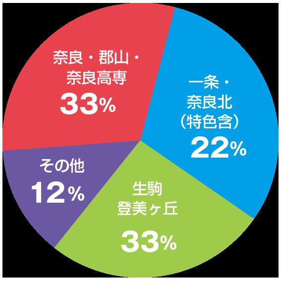 graf2021.png
