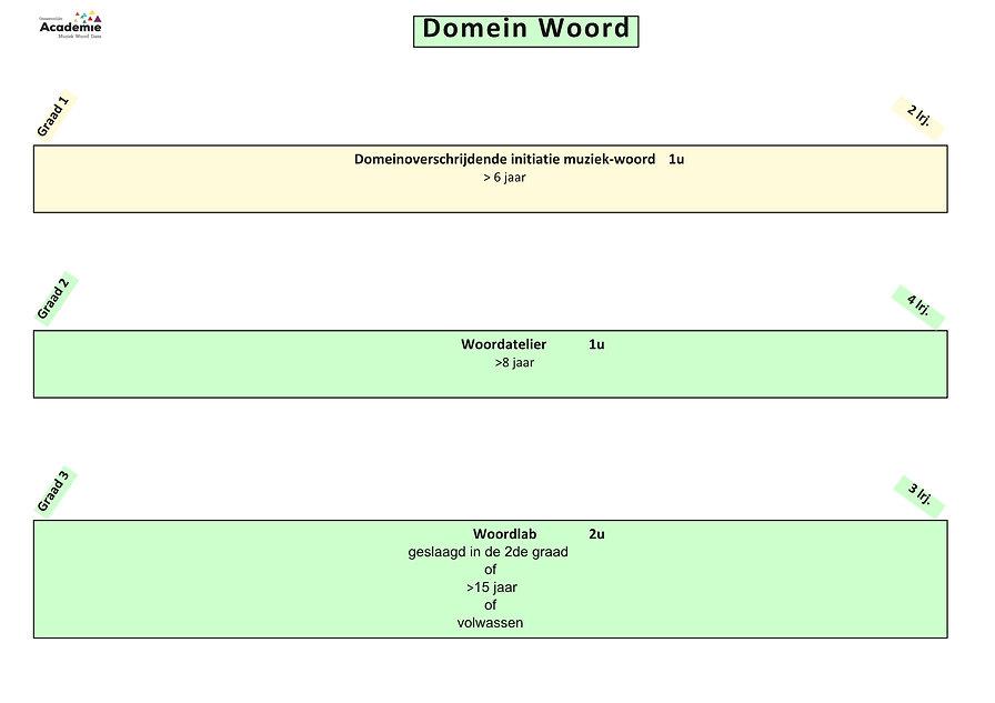 nieuwe structuur woord 2020-pagina001.jp