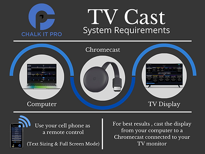 TV CAST - SYSTEM REQUIREMENTS.png