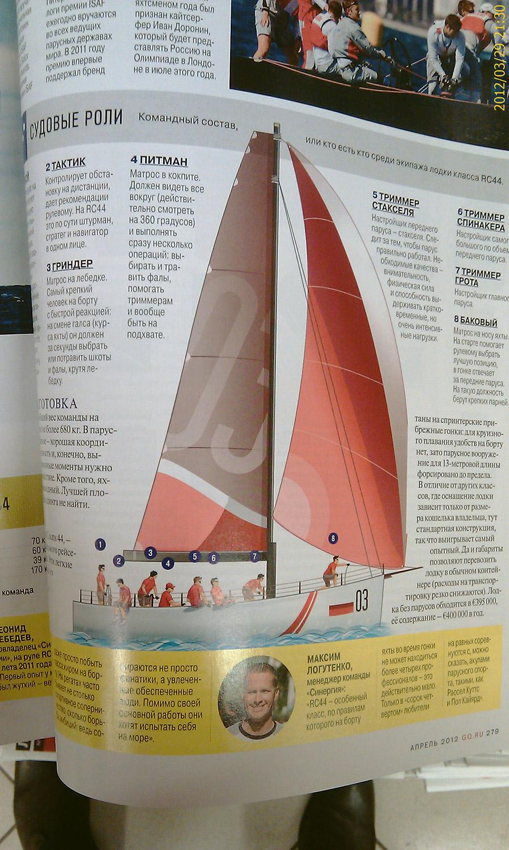Иллюстрация в журнале GQ
