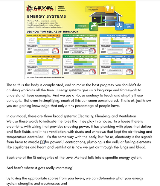 Energy Systems.PNG