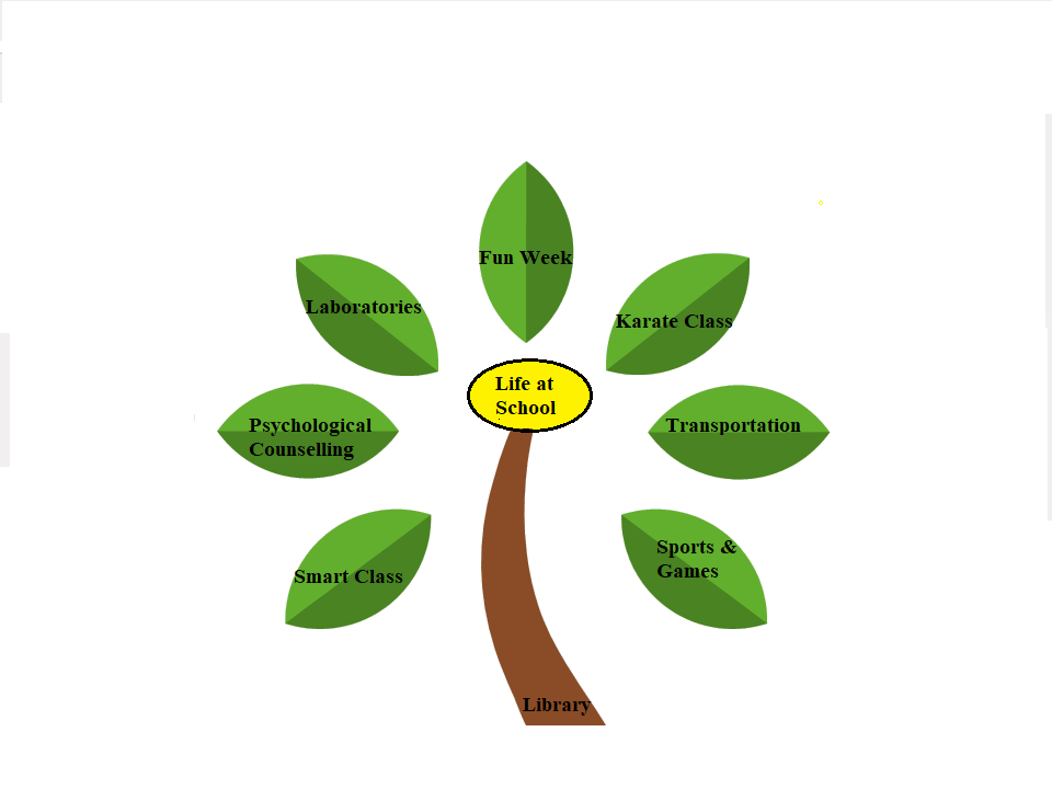 Simple-Tree-PowerPoint-Diagram.png