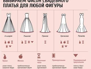 Как выбрать свадебное платье, или какой фасон Вам подойдёт