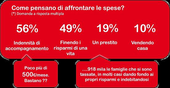 infograficarossa3.png
