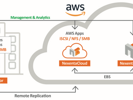 How Amazon's cloud business generates billions in profit