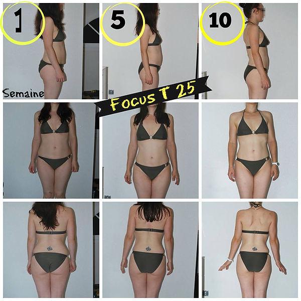 Transformation avec Focus T 25