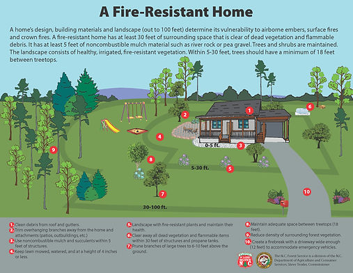 Fire_resistantlandscapingPoster_jpg.jpg