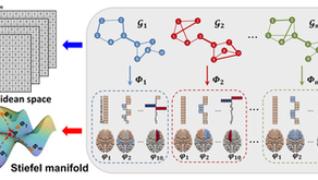 Congratulations to Dr. Chen for his harmonic paper published in IEEE TMI